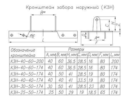 Размеры кронштейнов КЗН